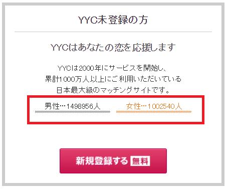 YYCの男女比は?