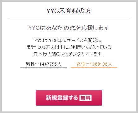 YYCの男女比2020年