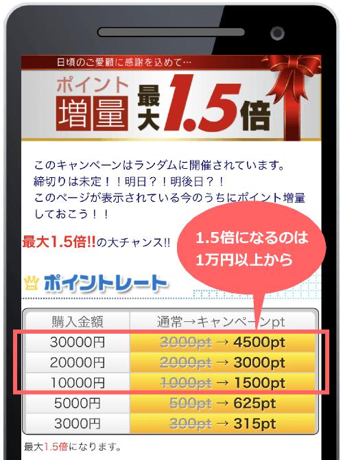 PCMAXのポイント増量キャンペーン