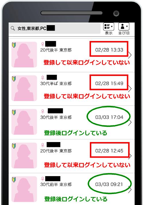 検索結果のログイン時間表示をチェック